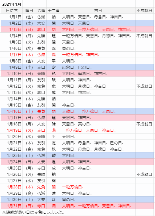2021年1月の縁起の良い日・開運日・吉日カレンダー