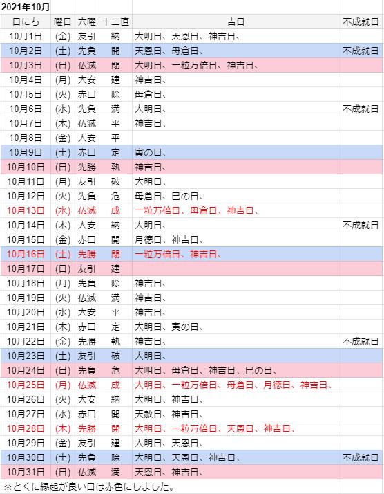 2021年10月の縁起の良い日・開運日・吉日カレンダー