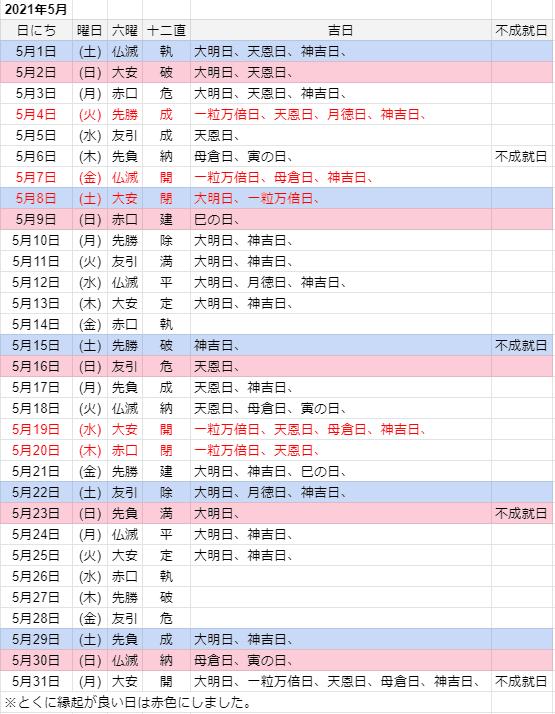 2021年5月の縁起の良い日・開運日・吉日カレンダー