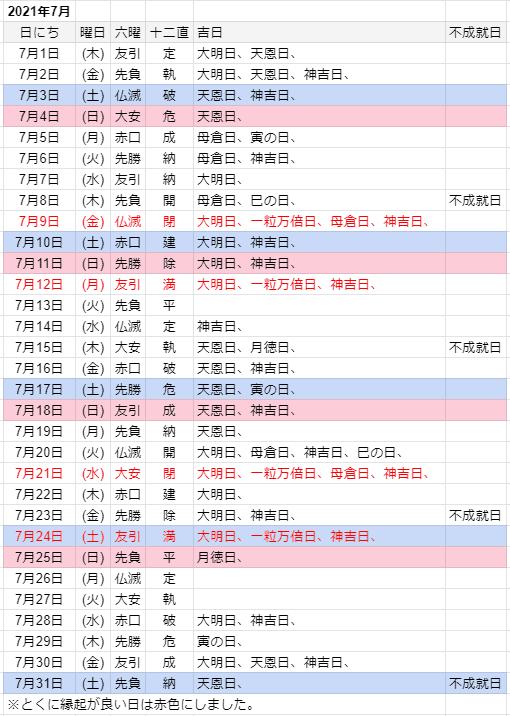 2021年7月の縁起の良い日・開運日・吉日カレンダー