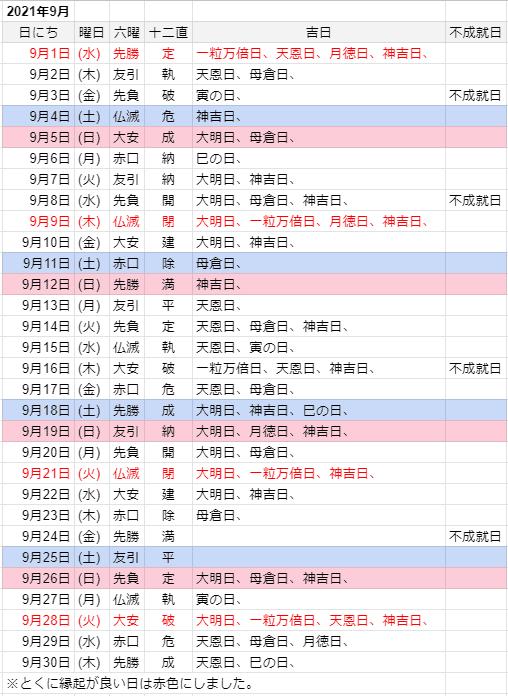 2021年9月の縁起の良い日・開運日・吉日カレンダー